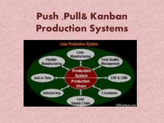 Push ,Pull&  Kanban  Production Systems