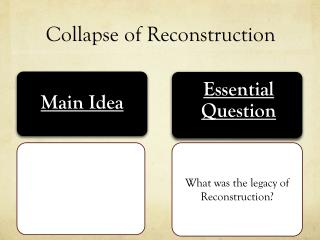 Collapse of Reconstruction