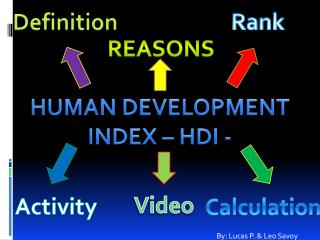 HUMAN DEVELOPMENT INDEX – HDI -