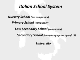 Italian School  System