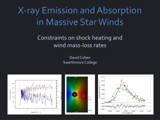 X-ray Emission and Absorption in Massive Star Winds