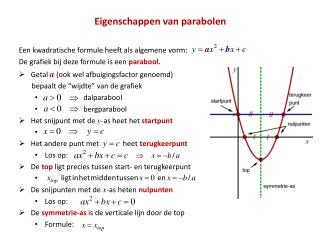 Eigenschappen van parabolen
