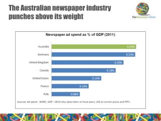The Australian newspaper industry punches above its weight