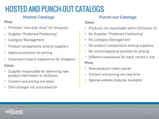 Hosted and  Punch-out  catalogs