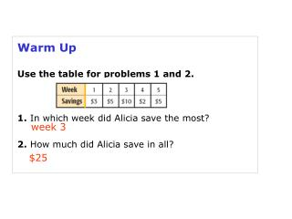 Warm Up Use the table for problems 1 and 2. 1.  In which week did Alicia save the most?