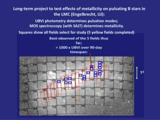 UBVI photometry determines pulsation modes; MOS spectroscopy (with SALT) determines  metallicity .