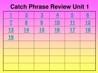 Catch Phrase  Review Unit 1