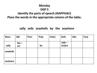 sally   sells   seashells   by   the   seashore