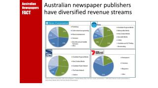 Australian newspaper publishers have diversified revenue streams