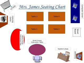 Mrs. James Seating Chart