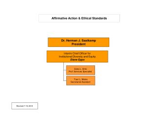Affirmative Action & Ethical Standards