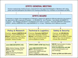 EFRTC GENERAL MEETING