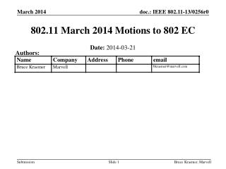 802.11 March 2014  Motions to 802 EC