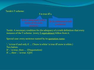 Tarski's T-scheme: S is true iff s.