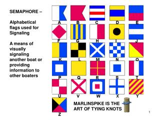 SEMAPHORE –  Alphabetical flags used for  Signaling