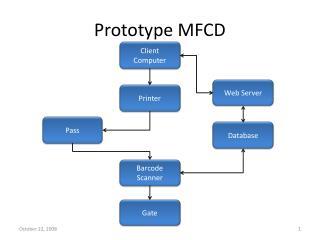 Prototype MFCD