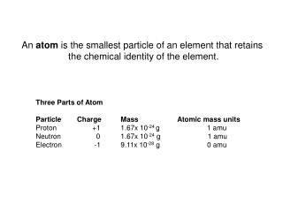 An  atom  is the smallest particle of an element that retains