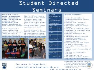 Student Directed Seminars