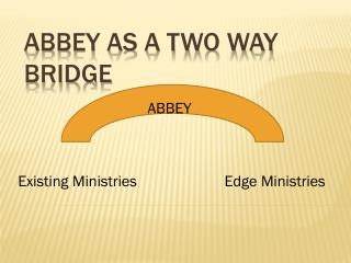 Abbey as a Two Way Bridge