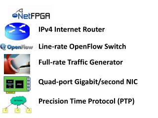 Line-rate OpenFlow Switch