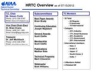 HRTC Overview  as of 07/15/2012