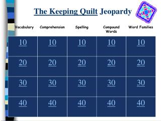 The Keeping Quilt  Jeopardy