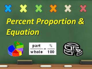 Percent Proportion & Equation