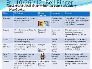 Fri.  10/26`/12-  Bell Ringer