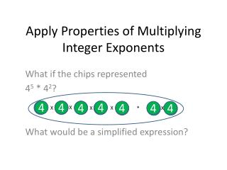 Apply Properties of Multiplying Integer Exponents