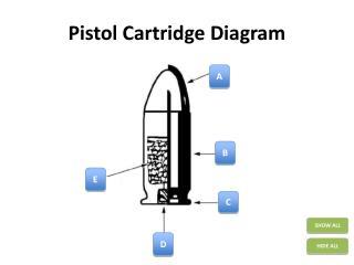Pistol Cartridge Diagram