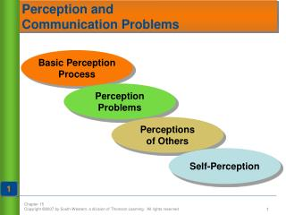 "problems of communication in perception of reality Perception is the process of selecting, organizing, and interpreting information this process, which is shown in figure 21 ""the perception process"", includes the perception of select."