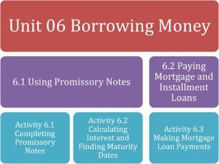 Unit+06+Borrowing+Money+Vocab+Matrix