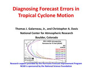 Diagnosing Forecast Errors in Tropical Cyclone Motion