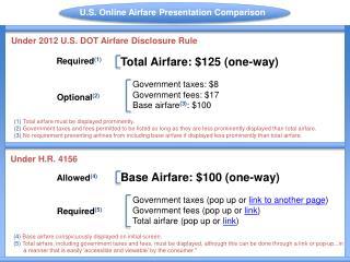 Under 2012 U.S. DOT Airfare Disclosure Rule