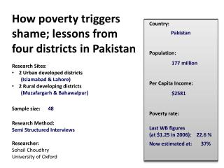 Country: Pakistan Population: 177 million Per Capita Income: $2581 Poverty rate: Last WB figures