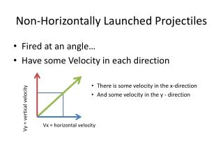 Non-Horizontally Launched Projectiles