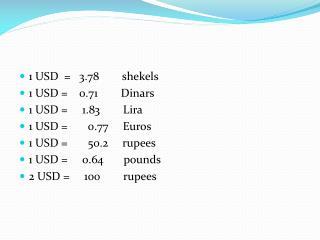 1 USD  =   3.78        shekels                 1 USD =    0.71         Dinars