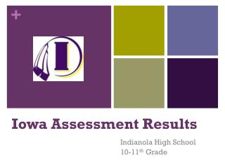 Iowa Assessment Results