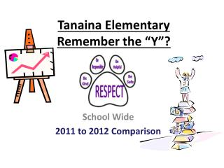 Tanaina Elementary  Remember  the  � Y�?