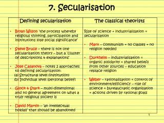 7 . Secularisation