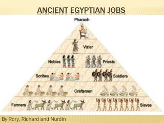 Ancient Egyptian jobs