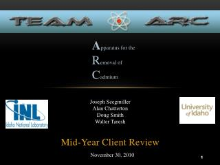 Mid-Year Client Review