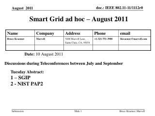 Smart Grid ad hoc –  August  2011
