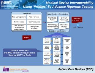 Medical Device Interoperability Using 'Profiles' To Advance Rigorous Testing