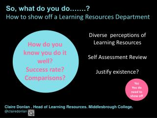 So, what do you do…….? How to show off a Learning Resources Department
