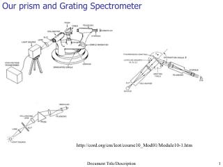 Our prism and Grating Spectrometer