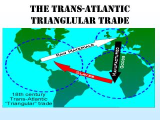 The Trans- atlantic Trianglular  Trade
