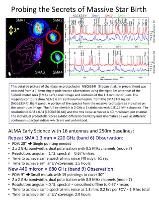 Probing the Secrets of Massive Star Birth
