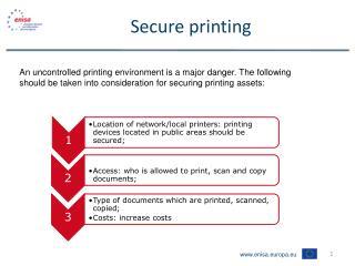 Secure printing