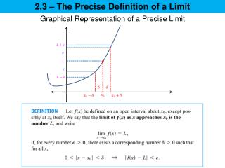 2.3 – The Precise Definition of a Limit